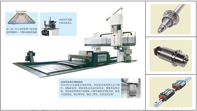 Gantry Machining Centers